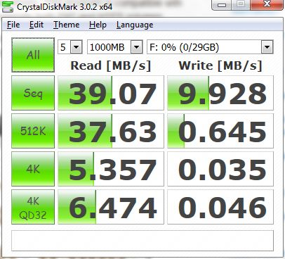 Benchmark - USB 3.0